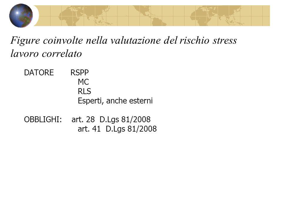 Figure coinvolte nella valutazione del rischio stress lavoro correlato DATORE RSPP MC RLS Esperti, anche esterni OBBLIGHI: art. 28 D.Lgs 81/2008 art.