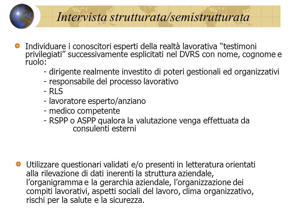Intervista strutturata/semistrutturata Individuare i conoscitori esperti della realtà lavorativa testimoni privilegiati successivamente esplicitati ne