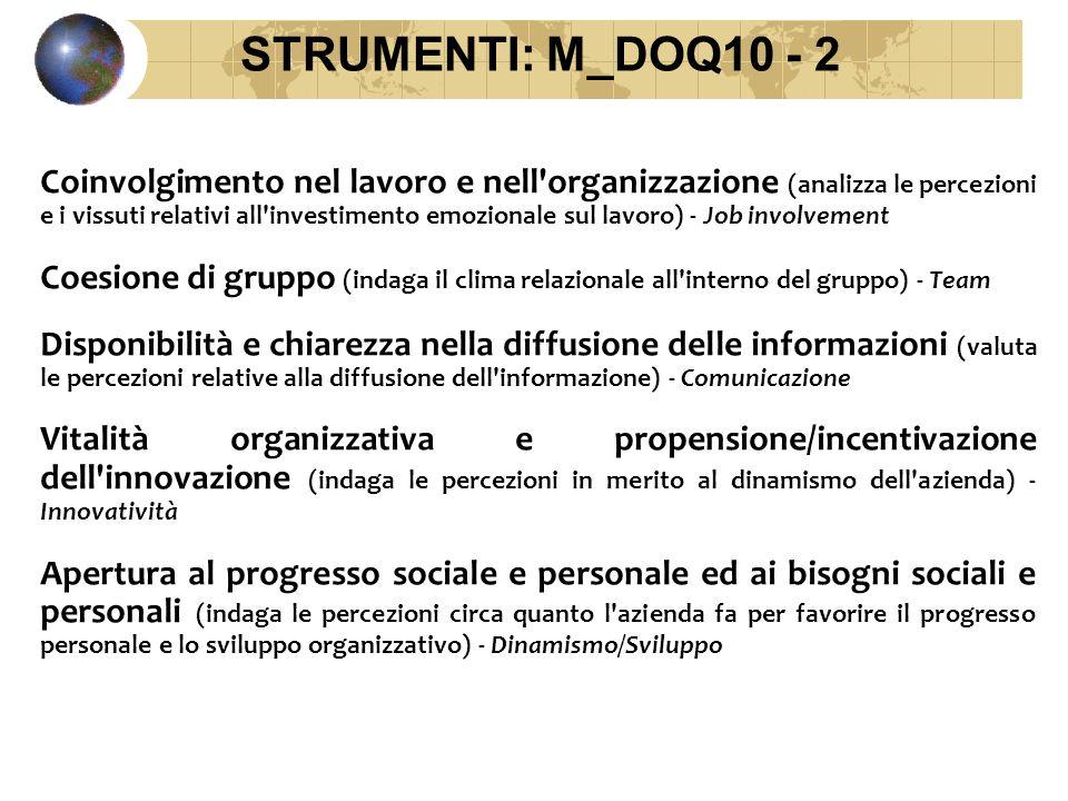 Coinvolgimento nel lavoro e nell'organizzazione (analizza le percezioni e i vissuti relativi all'investimento emozionale sul lavoro) - Job involvement