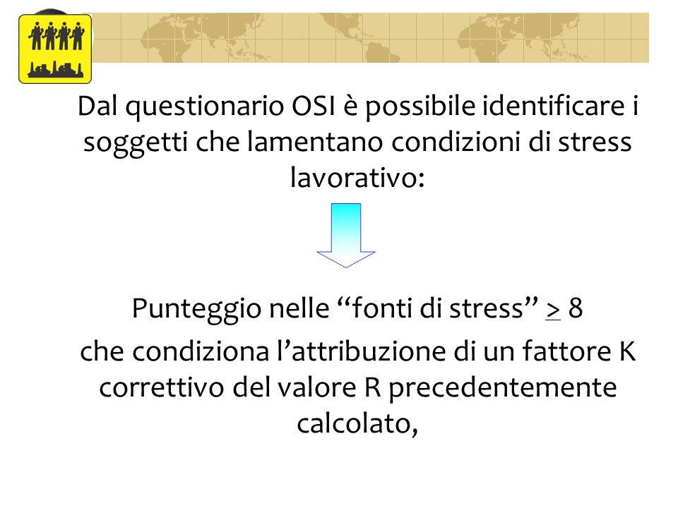 Dal questionario OSI è possibile identificare i soggetti che lamentano condizioni di stress lavorativo: Punteggio nelle fonti di stress > 8 che condiz
