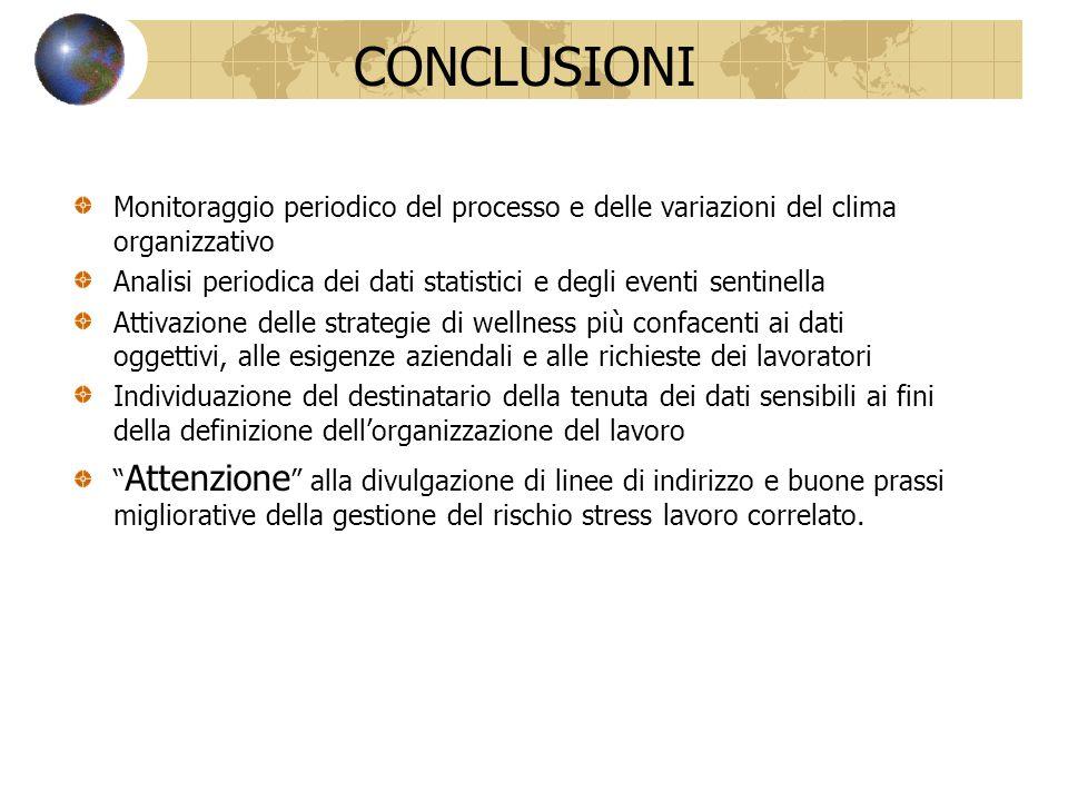 Monitoraggio periodico del processo e delle variazioni del clima organizzativo Analisi periodica dei dati statistici e degli eventi sentinella Attivaz