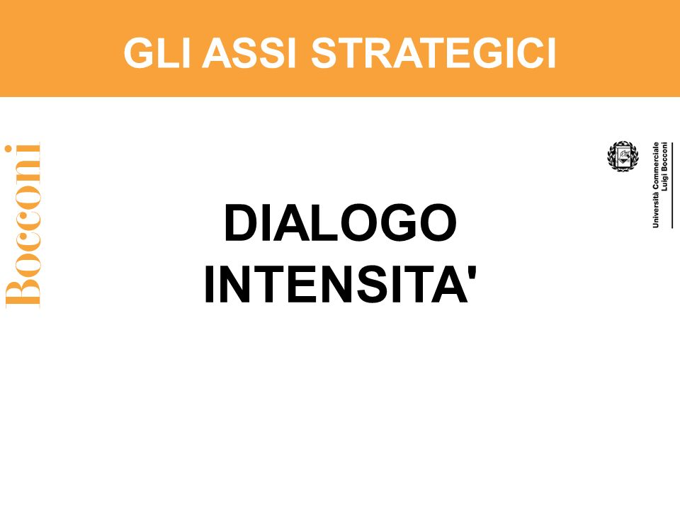 GLI ASSI STRATEGICI DIALOGO INTENSITA'