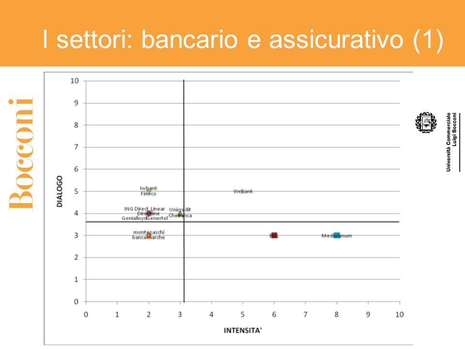 I settori: bancario e assicurativo (1)