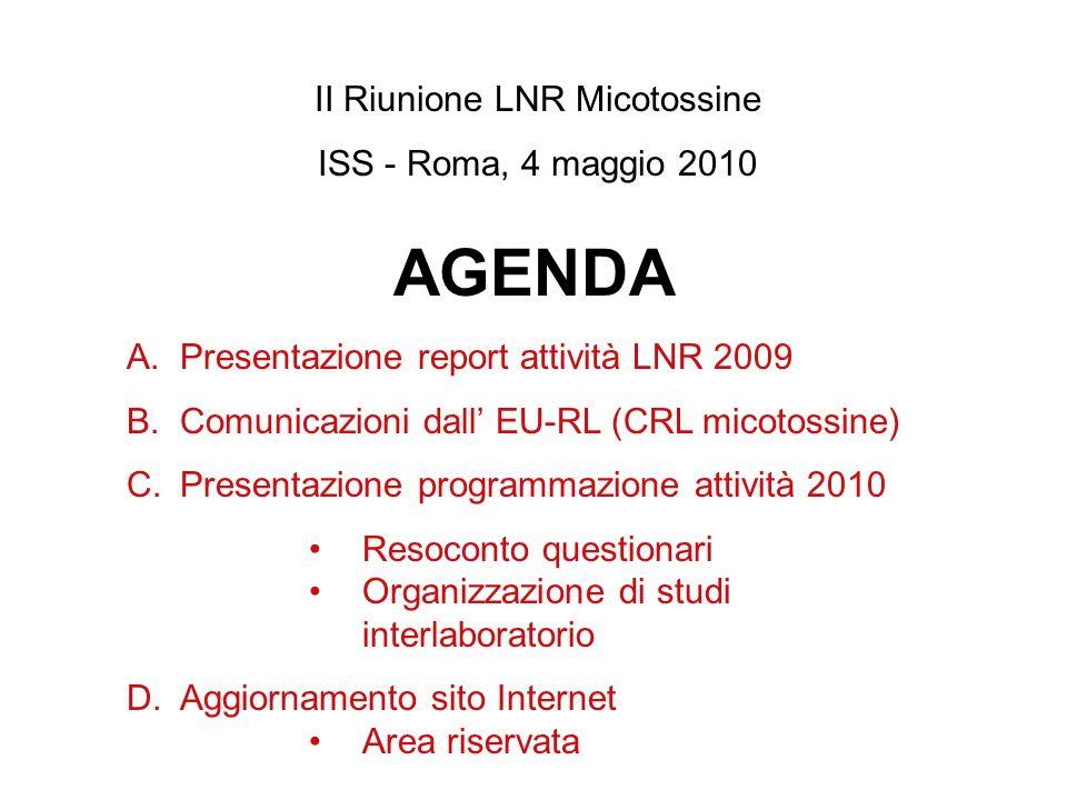 AGENDA A.Presentazione report attività LNR 2009 B.Comunicazioni dall EU-RL (CRL micotossine) C.Presentazione programmazione attività 2010 Resoconto questionari Organizzazione di studi interlaboratorio D.Aggiornamento sito Internet Area riservata II Riunione LNR Micotossine ISS - Roma, 4 maggio 2010
