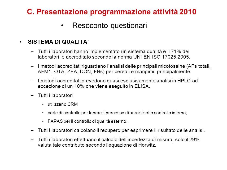 SISTEMA DI QUALITA –Tutti i laboratori hanno implementato un sistema qualità e il 71% dei laboratori è accreditato secondo la norma UNI EN ISO 17025:2005.