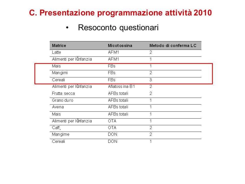 C. Presentazione programmazione attività 2010 Resoconto questionari