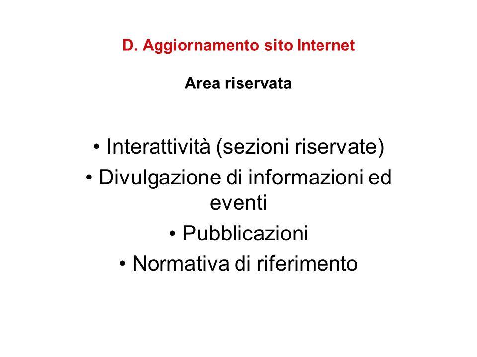 D. Aggiornamento sito Internet Area riservata Interattività (sezioni riservate) Divulgazione di informazioni ed eventi Pubblicazioni Normativa di rife