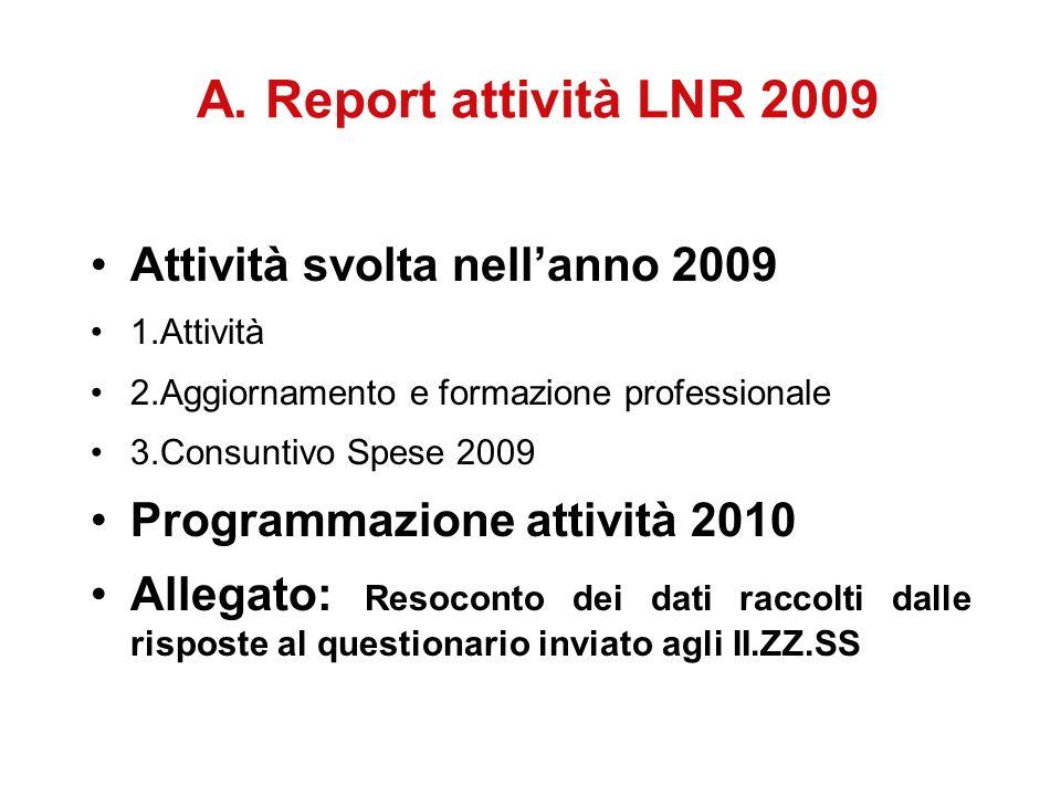 A. Report attività LNR 2009 Attività svolta nellanno 2009 1.Attività 2.Aggiornamento e formazione professionale 3.Consuntivo Spese 2009 Programmazione