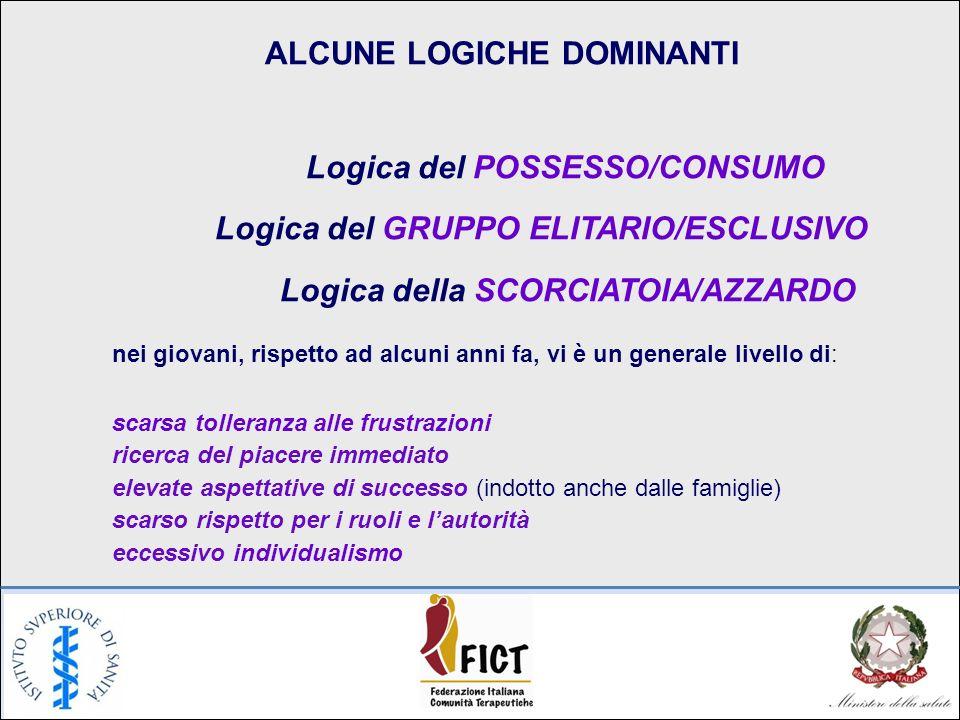 ALCUNE LOGICHE DOMINANTI Logica del POSSESSO/CONSUMO Logica del GRUPPO ELITARIO/ESCLUSIVO Logica della SCORCIATOIA/AZZARDO nei giovani, rispetto ad al