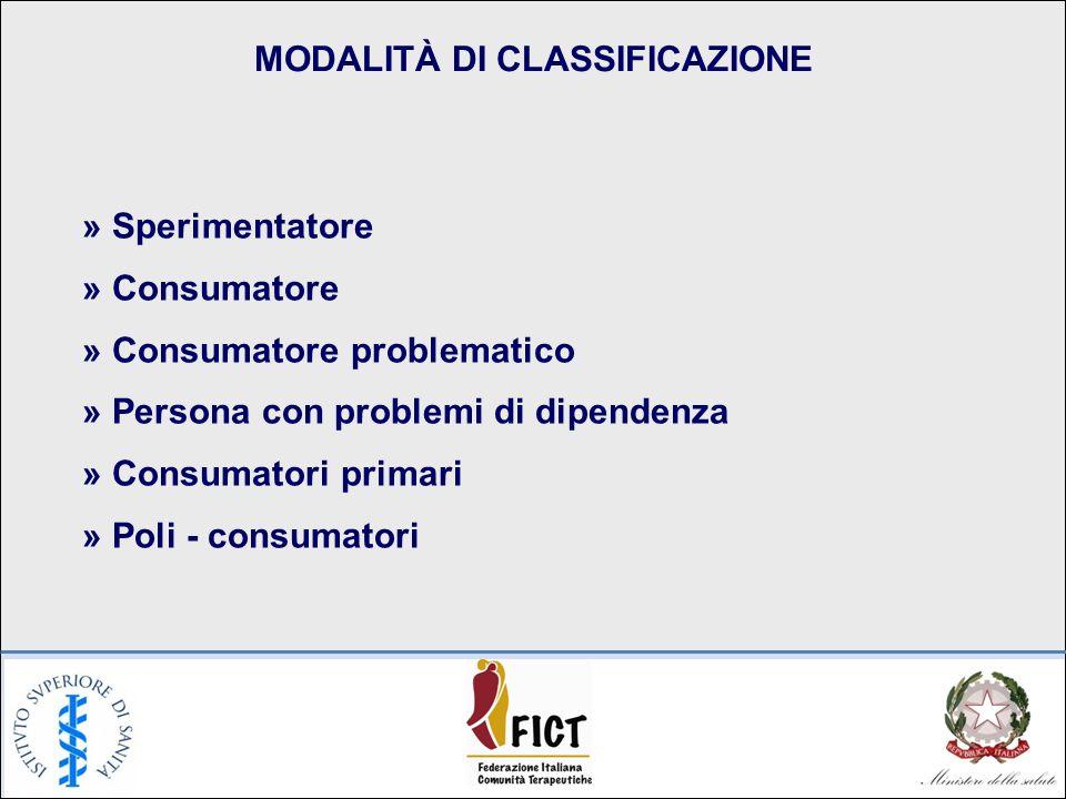 MODALITÀ DI CLASSIFICAZIONE » Sperimentatore » Consumatore » Consumatore problematico » Persona con problemi di dipendenza » Consumatori primari » Pol