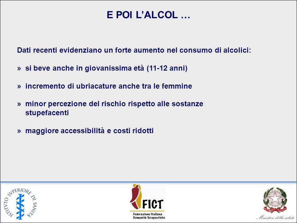 E POI LALCOL … Dati recenti evidenziano un forte aumento nel consumo di alcolici: » si beve anche in giovanissima età (11-12 anni) » incremento di ubr