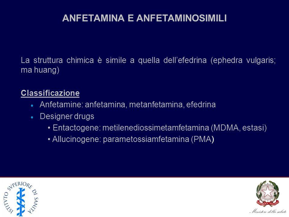 ANFETAMINA E ANFETAMINOSIMILI La struttura chimica è simile a quella dellefedrina (ephedra vulgaris; ma huang) Classificazione Anfetamine: anfetamina, metanfetamina, efedrina Designer drugs Entactogene: metilenediossimetamfetamina (MDMA, estasi) Allucinogene: parametossiamfetamina (PMA)