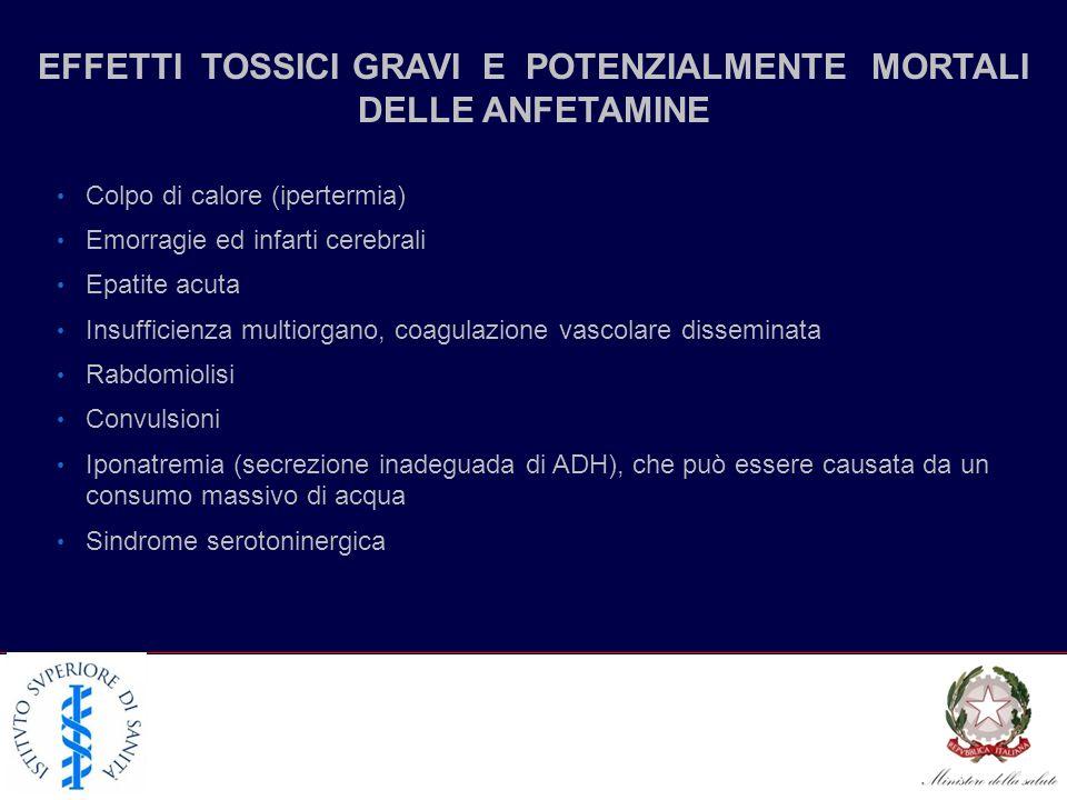 EFFETTI TOSSICI GRAVI E POTENZIALMENTE MORTALI DELLE ANFETAMINE Colpo di calore (ipertermia) Emorragie ed infarti cerebrali Epatite acuta Insufficienz