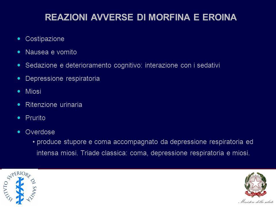 REAZIONI AVVERSE DI MORFINA E EROINA Costipazione Nausea e vomito Sedazione e deterioramento cognitivo: interazione con i sedativi Depressione respira