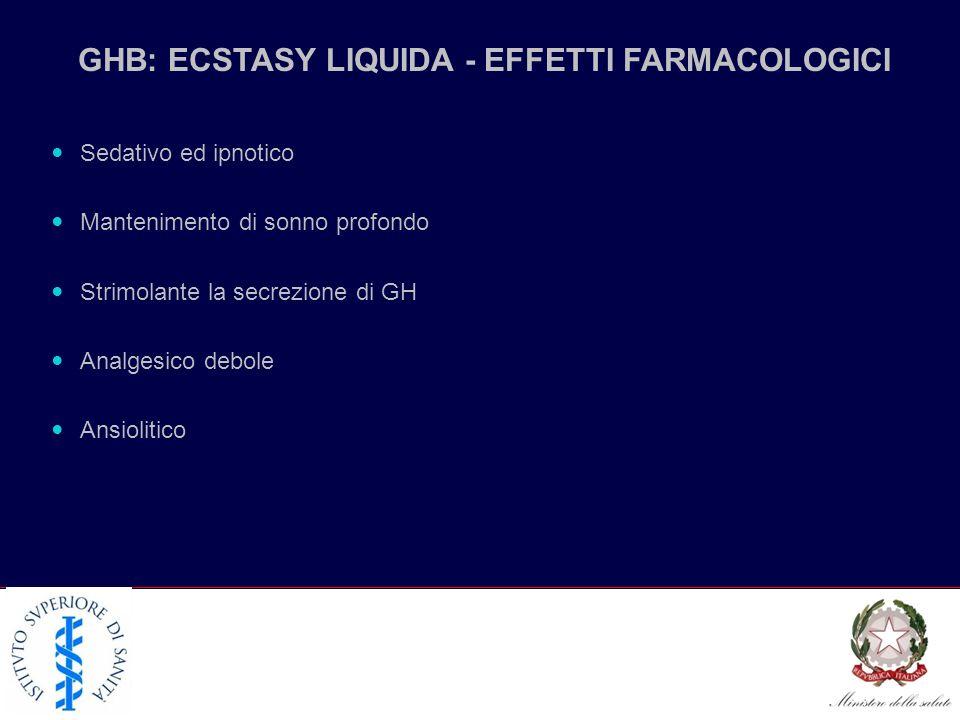 GHB: ECSTASY LIQUIDA - EFFETTI FARMACOLOGICI Sedativo ed ipnotico Mantenimento di sonno profondo Strimolante la secrezione di GH Analgesico debole Ansiolitico