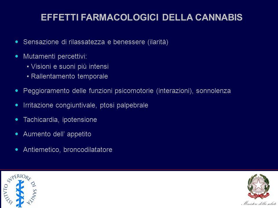 REAZIONI AVVERSE DELLA CANNABIS Tolleranza / dipendenza / intossicazione non esiste trattamento per la dipendenza.