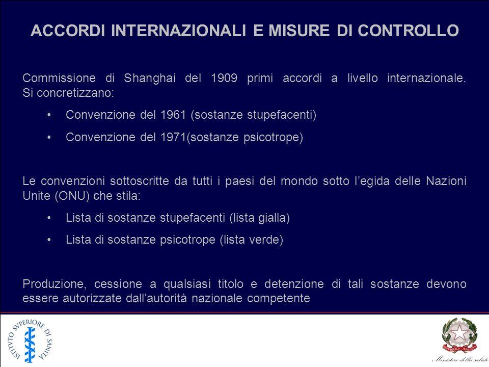Commissione di Shanghai del 1909 primi accordi a livello internazionale. Si concretizzano: Convenzione del 1961 (sostanze stupefacenti) Convenzione de