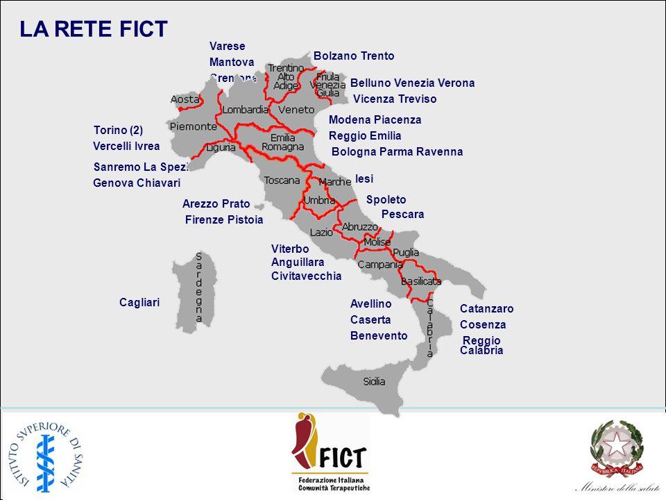 LA RETE FICT Sanremo La Spezia Genova Chiavari Torino (2) Vercelli Ivrea Varese Mantova Cremona Bolzano Trento Modena Piacenza Reggio Emilia Bologna P