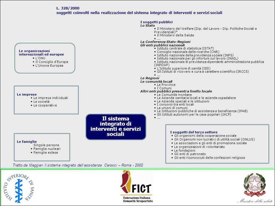 L. 328/2000 soggetti coinvolti nella realizzazione del sistema integrato di interventi e servizi sociali I soggetti pubblici Lo Stato Il Ministero del