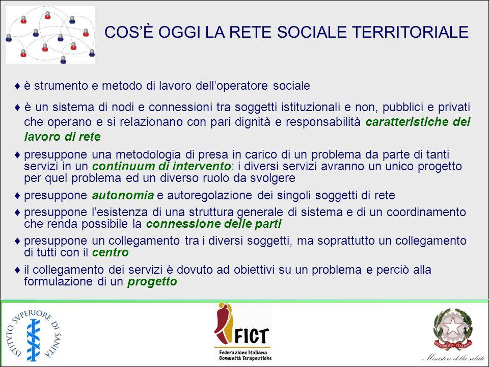 COSÈ OGGI LA RETE SOCIALE TERRITORIALE è strumento e metodo di lavoro delloperatore sociale è un sistema di nodi e connessioni tra soggetti istituzion