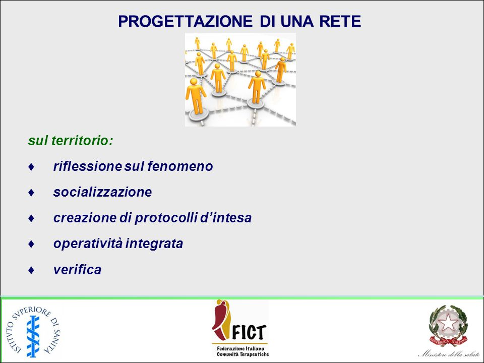 PROGETTAZIONE DI UNA RETE Questo particolare processo di integrazione si realizza nellottica della partecipazione declinata nei diversi aspetti, con attività di: Consultazione Concertazione Co-progettazione Co-gestione