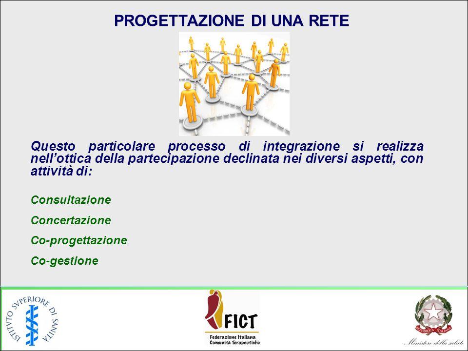 PROGETTAZIONE DI UNA RETE Questo particolare processo di integrazione si realizza nellottica della partecipazione declinata nei diversi aspetti, con a