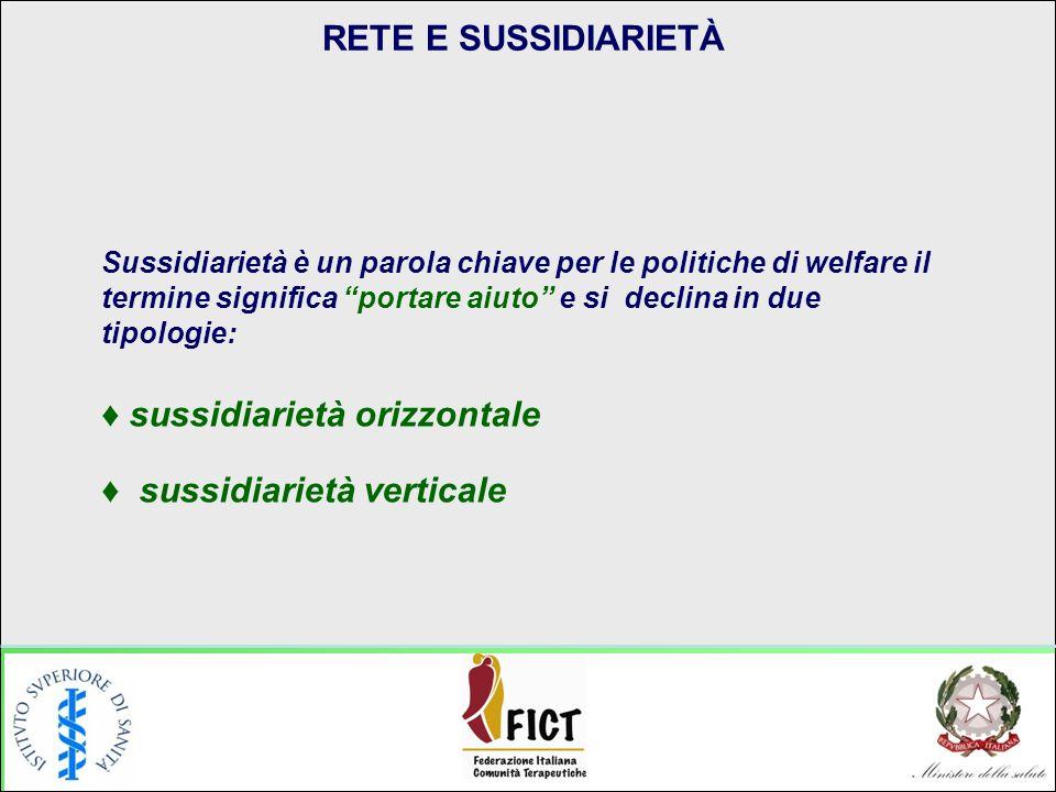 RETE E SUSSIDIARIETÀ Sussidiarietà è un parola chiave per le politiche di welfare il termine significa portare aiuto e si declina in due tipologie: su