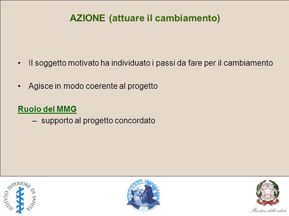 AZIONE (attuare il cambiamento) Il soggetto motivato ha individuato i passi da fare per il cambiamento Agisce in modo coerente al progetto Ruolo del M