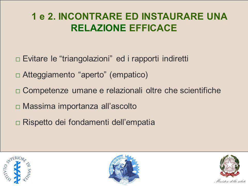 1 e 2. INCONTRARE ED INSTAURARE UNA RELAZIONE EFFICACE Evitare le triangolazioni ed i rapporti indiretti Atteggiamento aperto (empatico) Competenze um
