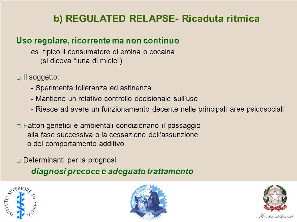 b) REGULATED RELAPSE- Ricaduta ritmica Uso regolare, ricorrente ma non continuo es. tipico il consumatore di eroina o cocaina (si diceva luna di miele