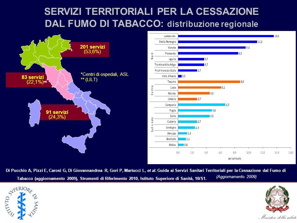 SERVIZI TERRITORIALI PER LA CESSAZIONE DAL FUMO DI TABACCO: distribuzione regionale (Aggiornamento 2009) *Centri di ospedali, ASL ** (LILT) 83 servizi