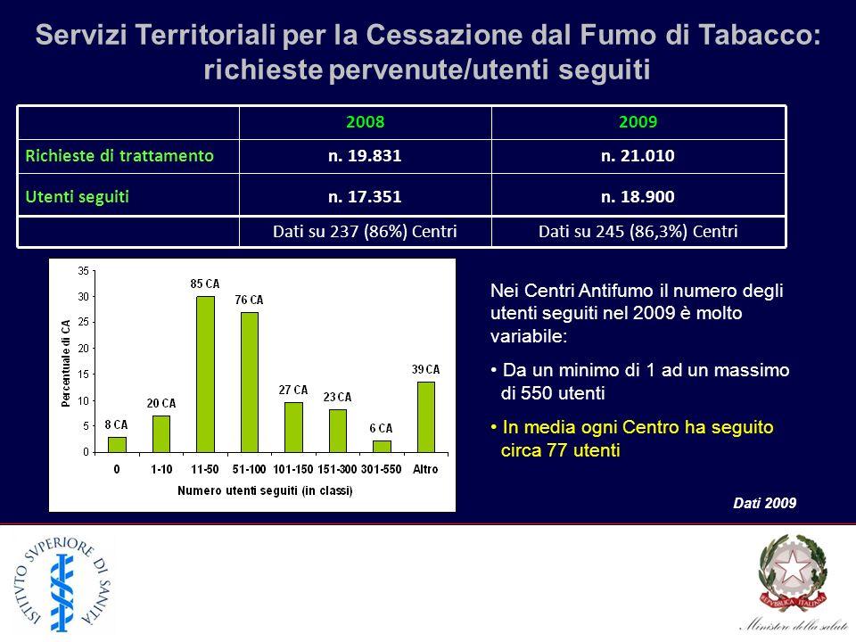 Dati 2009 Servizi Territoriali per la Cessazione dal Fumo di Tabacco: richieste pervenute/utenti seguiti 20082009 Richieste di trattamenton. 19.831n.