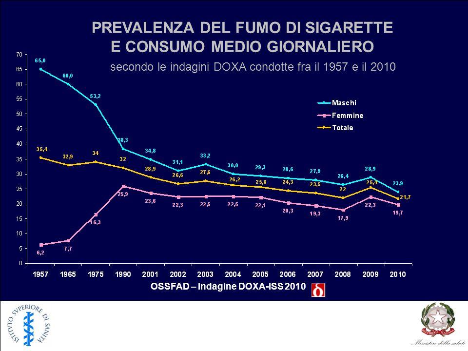 PREVALENZA DEL FUMO DI SIGARETTE E CONSUMO MEDIO GIORNALIERO secondo le indagini DOXA condotte fra il 1957 e il 2010 OSSFAD – Indagine DOXA-ISS 2010