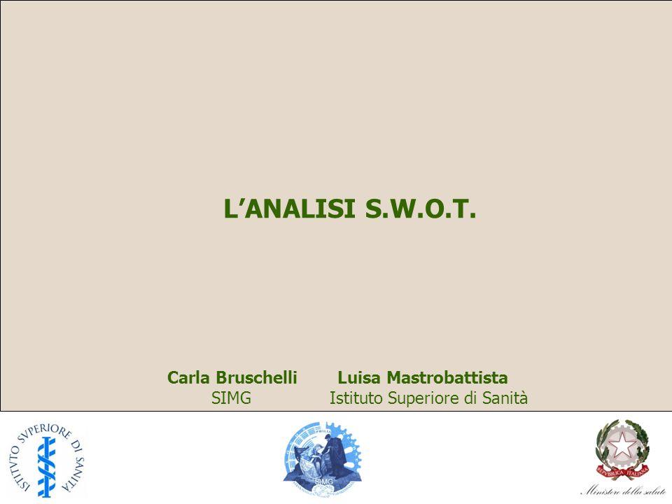 LANALISI S.W.O.T. Carla Bruschelli Luisa Mastrobattista SIMG Istituto Superiore di Sanità