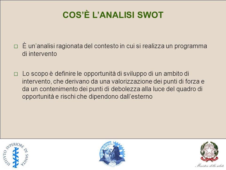COSÈ LANALISI SWOT È unanalisi ragionata del contesto in cui si realizza un programma di intervento Lo scopo è definire le opportunità di sviluppo di