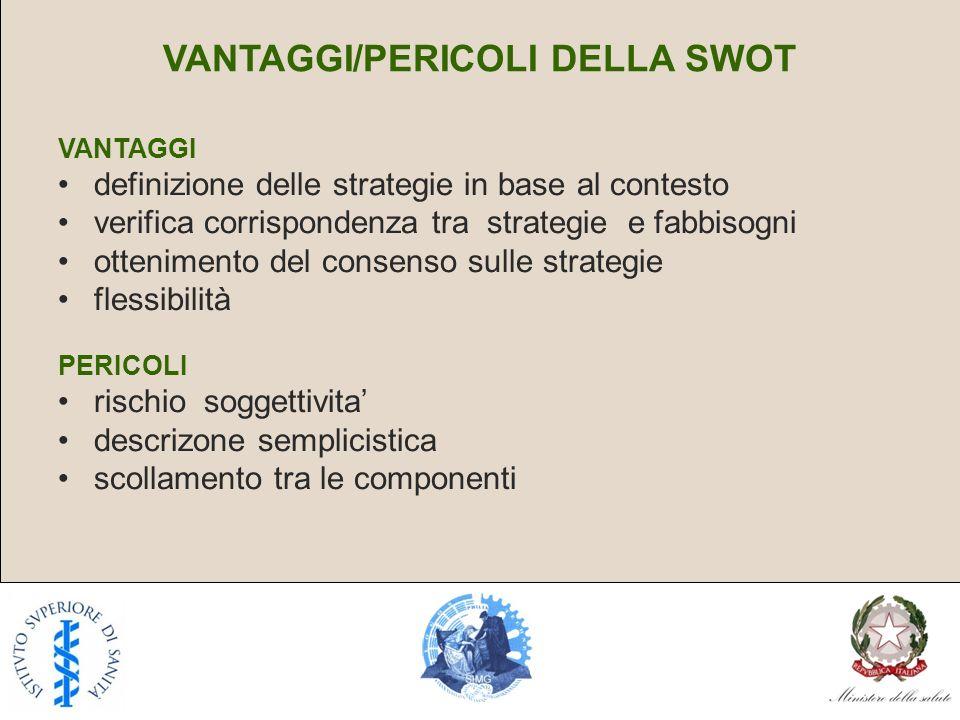 VANTAGGI/PERICOLI DELLA SWOT VANTAGGI definizione delle strategie in base al contesto verifica corrispondenza tra strategie e fabbisogni ottenimento d