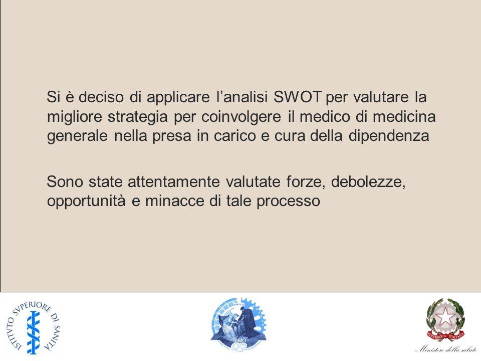 Si è deciso di applicare lanalisi SWOT per valutare la migliore strategia per coinvolgere il medico di medicina generale nella presa in carico e cura della dipendenza Sono state attentamente valutate forze, debolezze, opportunità e minacce di tale processo