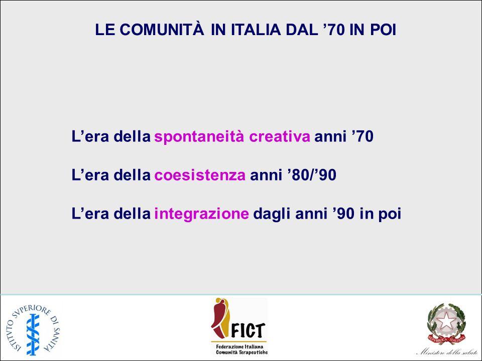 LE COMUNITÀ IN ITALIA DAL 70 IN POI Lera della spontaneità creativa anni 70 Lera della coesistenza anni 80/90 Lera della integrazione dagli anni 90 in poi