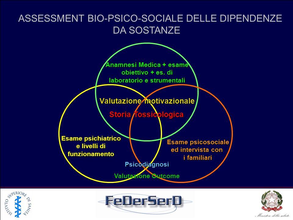 ASSESSMENT BIO-PSICO-SOCIALE DELLE DIPENDENZE DA SOSTANZE Anamnesi Medica + esame obiettivo + es. di laboratorio e strumentali Psicodiagnosi Esame psi