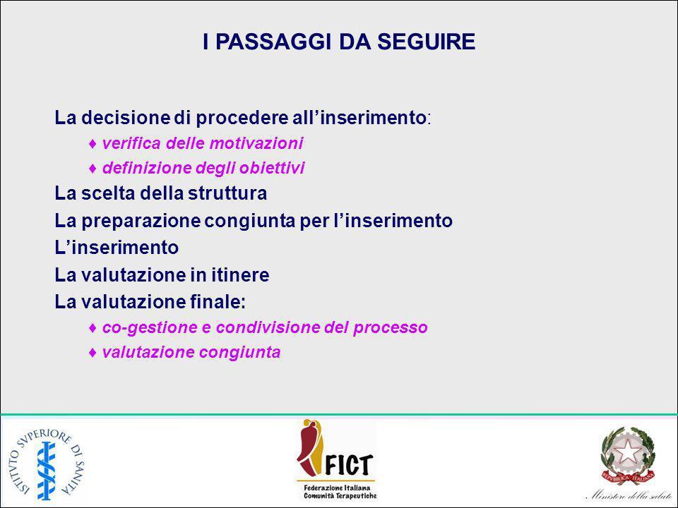 M.Federica Massobrio - Corso I.S.S.