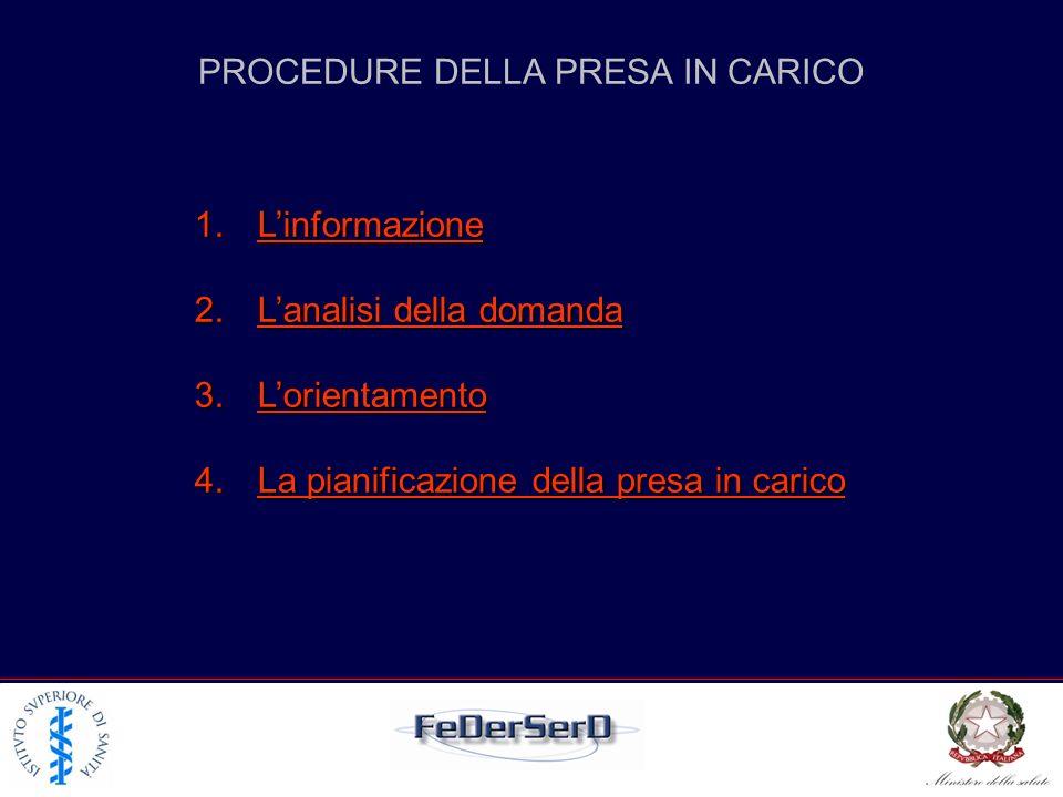 1.Linformazione 2.Lanalisi della domanda 3.Lorientamento 4.La pianificazione della presa in carico PROCEDURE DELLA PRESA IN CARICO