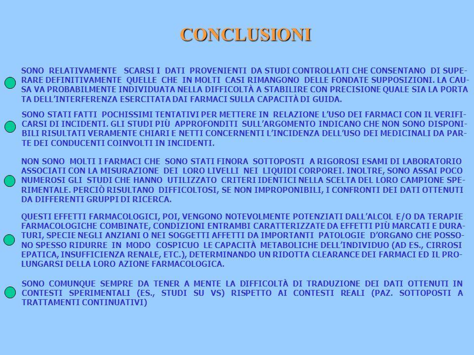 CONCLUSIONI SONO COMUNQUE SEMPRE DA TENER A MENTE LA DIFFICOLTÀ DI TRADUZIONE DEI DATI OTTENUTI IN CONTESTI SPERIMENTALI (ES., STUDI SU VS) RISPETTO A