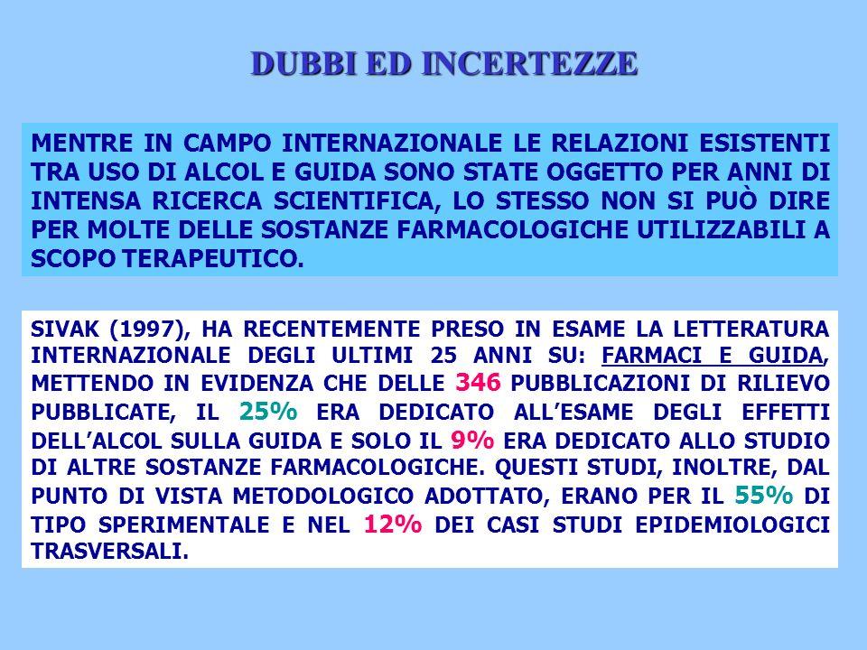 CLASSIFICAZIONE CLASSIFICAZIONE DEI FARMACI PERICOLOSI ALLA GUIDA (OMS) SEDATIVI-IPNOTICI TRANQUILLANTI ANTIDEPRESSIVI ANESTETICI OPPIACEI AA.
