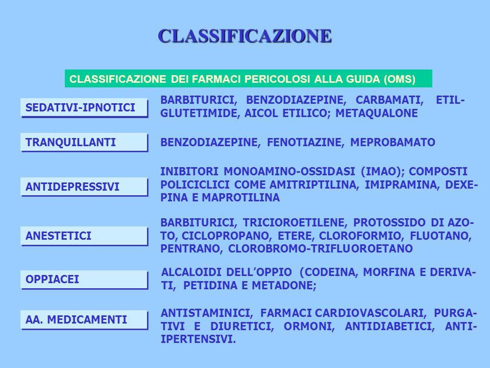 GLI APPROCCI METODOLOGICI ADOTTATI NEGLI ULTIMI ANNI IN CAMPO INTERNAZIONALE NELLO STUDIO SUGLI EFFETTI DEI FARMACI SULLA GUIDA SONO STATI CLASSIFICATI IN 5 CATEGORIE GENERALI (HILDEGARD E BERGHAUS, 1998): CONTROLLO TOSSICOLOGICO SU CAMPIONI DI SANGUE RISULTATI POSITIVI PER ALCOLEMIA SCREENING SU CAMPIONI EMATICI DI GUIDA- TORI MORTI O FERITI IN SEGUITO AD UN INCI- DENTE STRADALE STUDI TRASVERSALI ESEGUITI NELLAMBITO DI CONTROLLI STRADALI RANDOMIZZATI STUDI RETROSPETTIVI STUDI CASO-CONTROLLO CONTROLLO TOSSICOLOGICO SU CAMPIONI DI SANGUE RISULTATI POSITIVI PER ALCOLEMIA SCREENING SU CAMPIONI EMATICI DI GUIDA- TORI MORTI O FERITI IN SEGUITO AD UN INCI- DENTE STRADALE STUDI TRASVERSALI ESEGUITI NELLAMBITO DI CONTROLLI STRADALI RANDOMIZZATI STUDI RETROSPETTIVI STUDI CASO-CONTROLLO ASPETTI METODOLOGICI
