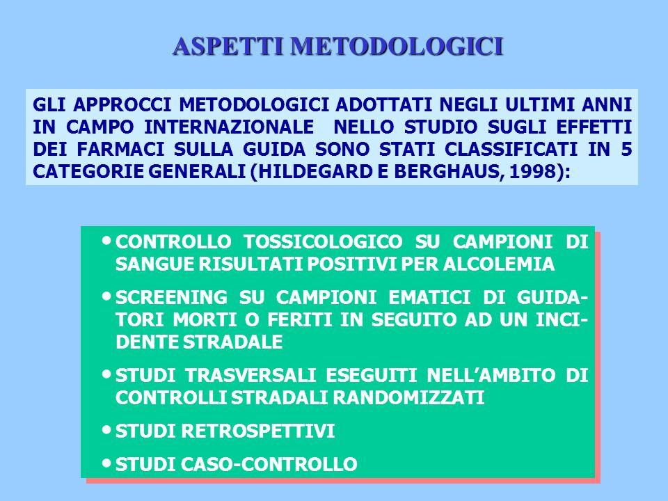 BENZODIAZEPINE ANSIOLITICHE, SEDATIVE, IPNOINDUCENTI LE BENZODIAZEPINE RAPPRESENTANO, ATTUALMENTE I FARMACI PSICOTROPICI MAGGIORMENTE UTILIZZATI AL MONDO E PIÙ AMPIAMENTE PRESCRITTI DALLA CLASSE MEDICA (ELLINWOOD E HEATHERLY, 1985).