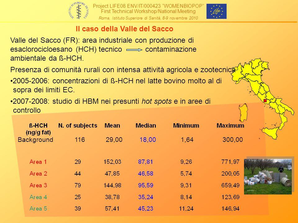 Il caso della Valle del Sacco Valle del Sacco (FR): area industriale con produzione di esaclorocicloesano (HCH) tecnico contaminazione ambientale da ß