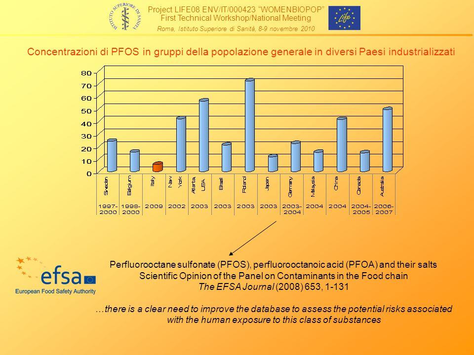 Concentrazioni di PFOS in gruppi della popolazione generale in diversi Paesi industrializzati Perfluorooctane sulfonate (PFOS), perfluorooctanoic acid