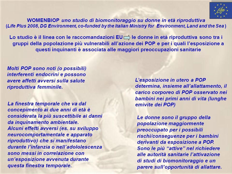 WOMENBIOP uno studio di biomonitoraggio su donne in età riproduttiva (Life Plus 2008, DG Environment, co-funded by the Italian Ministry for Environmen