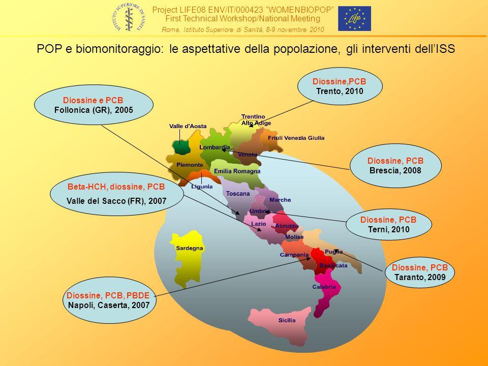HBM and the regulatory international committments 1.