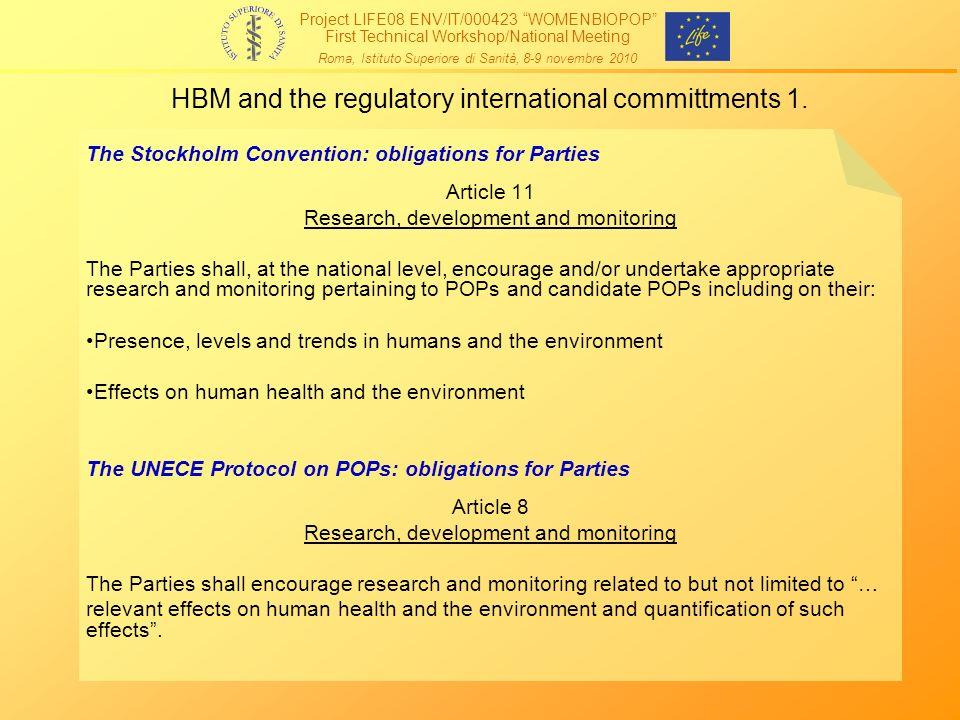 HBM and the regulatory international committments 2.